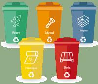 Tri sélectif recyclage