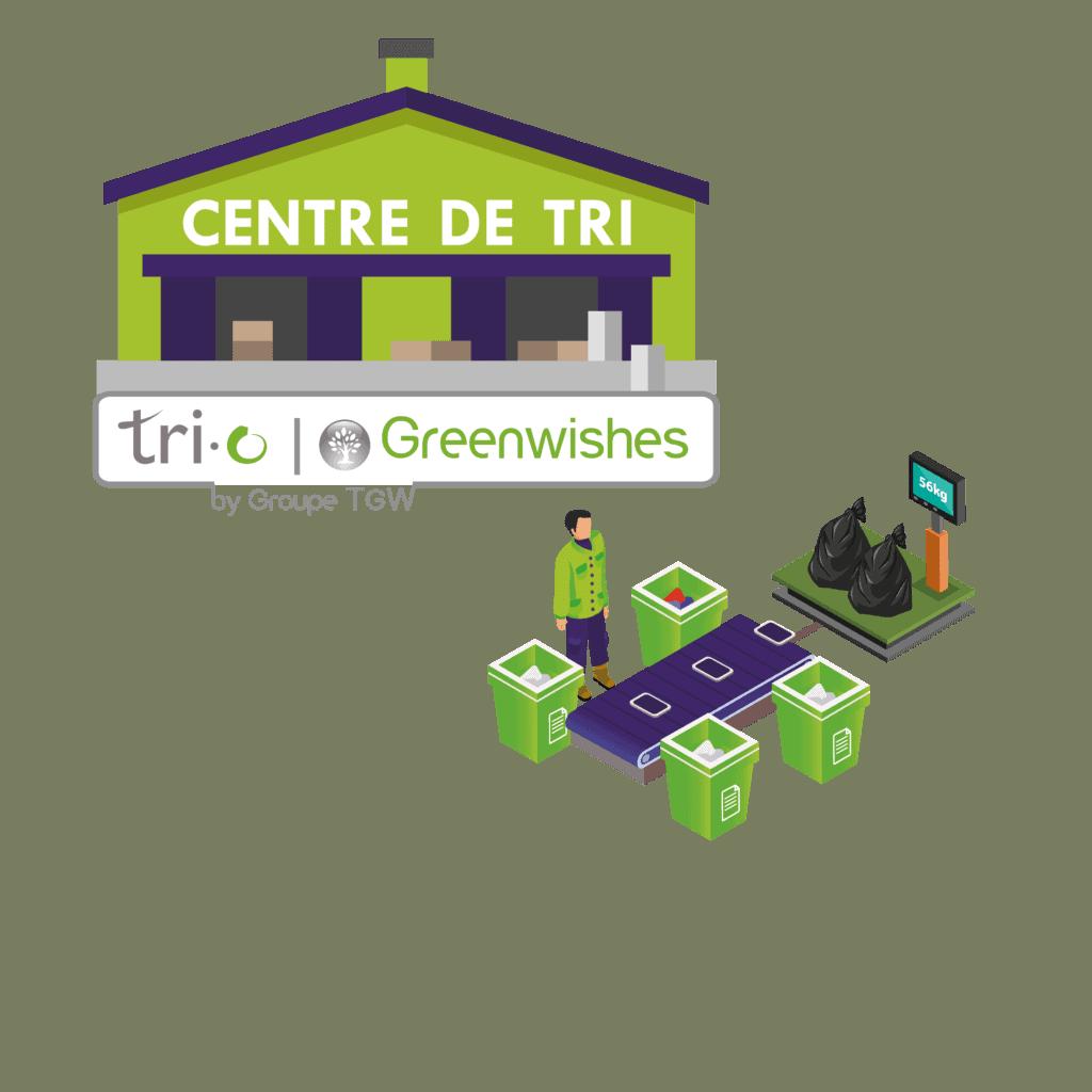 Centre de tri Greenwishes